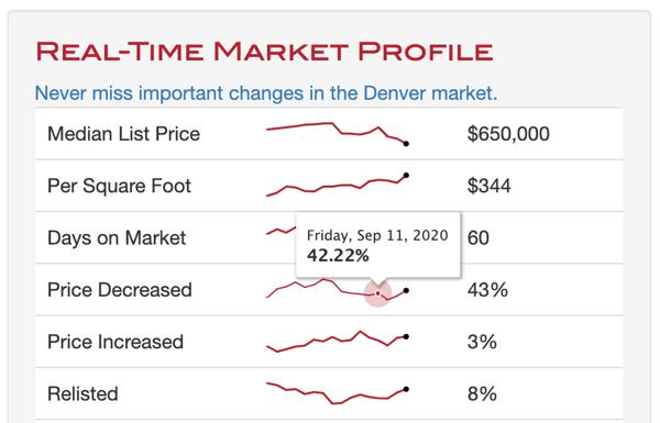 Price Decreased Screenshot