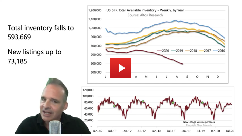 market-videos-example